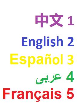 צרפתית שפה חמישית בעולם